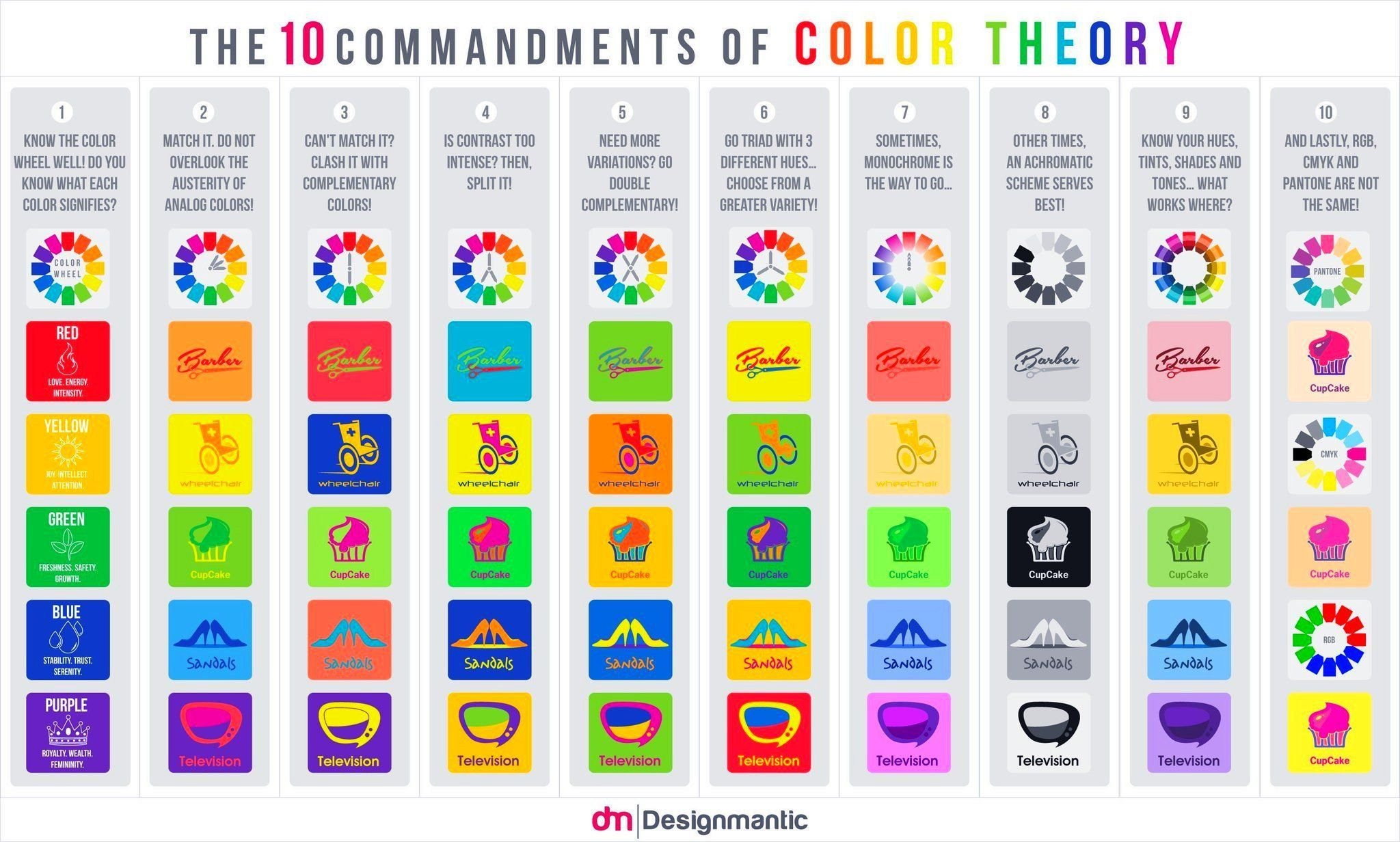 The 10 commandments of color theory. #Branding #Marketing #Brand #DigitalMarketing #Brands Via @CROsnap https://t.co/6v9jinBK9a