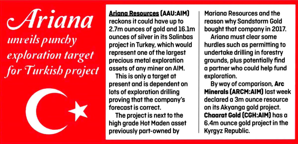 Ariana Resources plc
