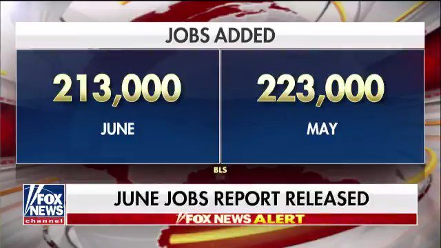 BREAKING NEWS: Jobs Report: 213,000 jobs added in June, unemployment rate at 4%.