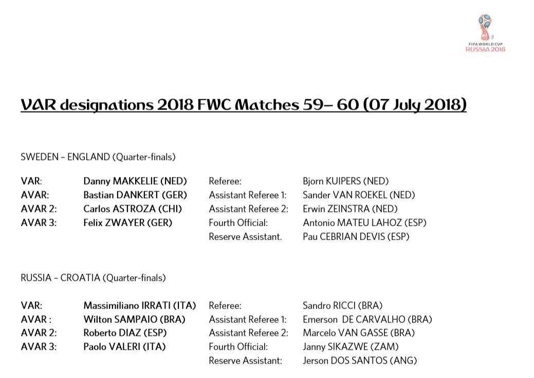 VAR designations for 2018 FIFA World Cup Matches 59 - 60 (07 July 2018)  Quarter-finals  @FIFAWorldCup  https://t.co/onUHYpNc9G   #FootballTechnology