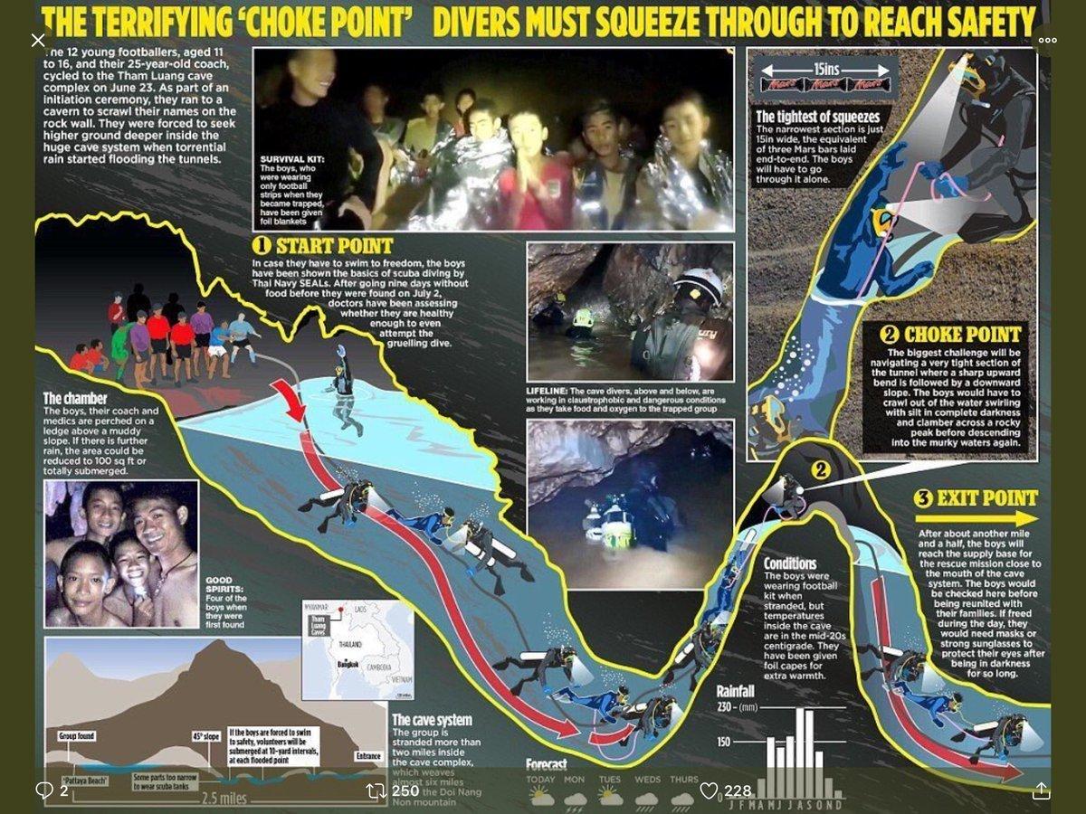 Thai Cave Rescue• Lucky No 13 Brilliant!'  - cover