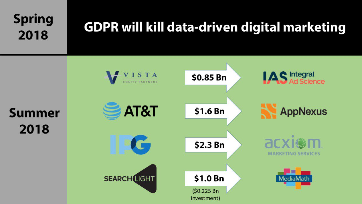 Remember two months ago when data was dead? Me neither! #summerofdata https://t.co/ZoQC2NJ0xG