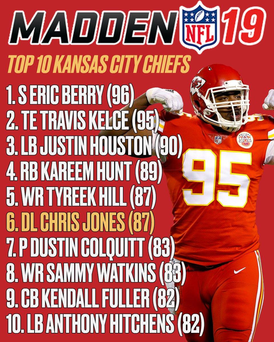 #Chiefs