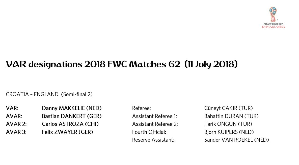 VAR designations for 2018 FIFA World Cup Match 62 (11 July 2018) Semi-Final 2  @FIFAWorldCup  https://t.co/onUHYpNc9G #FootballTechnology
