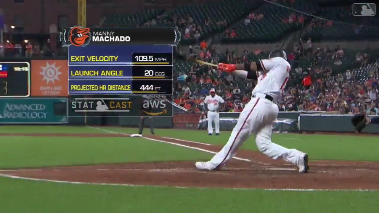 ICYMI: Manny took a trip to Mars. #Statcast https://t.co/DRCHjPZcBu
