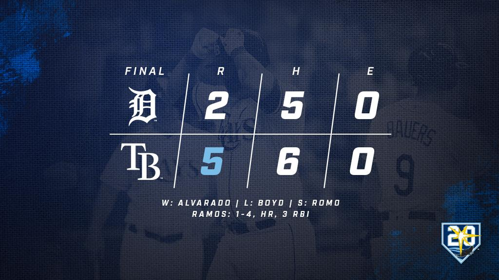 We're 13-1 at home since June 11. #RaysWin  RECAP // https://t.co/2wov0NVLrg https://t.co/ON6kB7QkYp