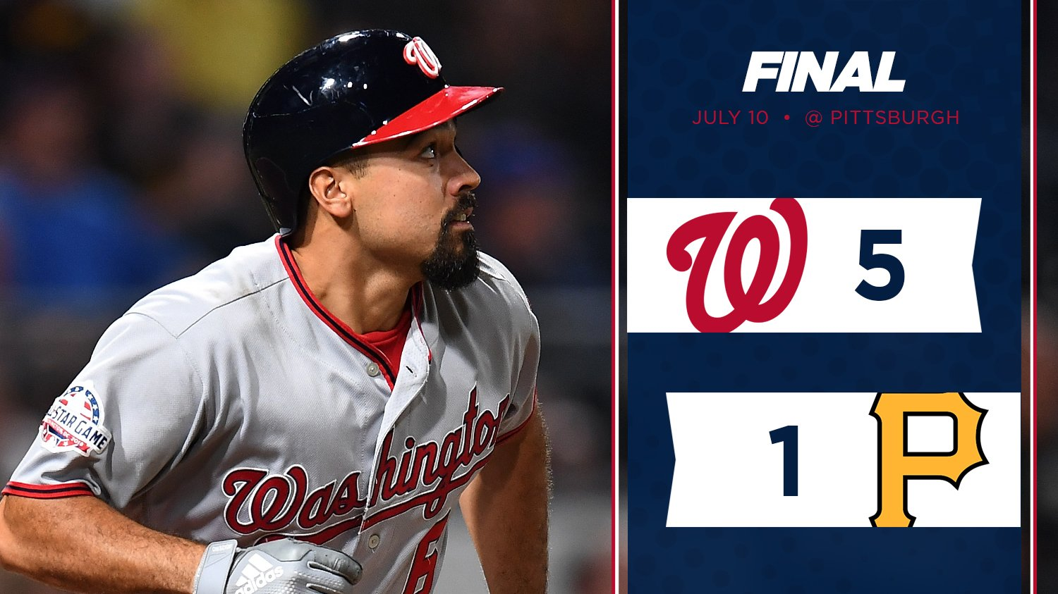 Tony Four Bags and Daniel Hits Murphy propel the Nats to a #CurlyW.  RECAP // https://t.co/OtNXOXpdG4 https://t.co/ngQEWs9otW