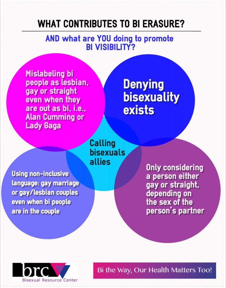 RT @BiNationNews: #BiVisibility #BiVisibilityDay #DoRightBiUs https://t.co/CxiT1ngCxV