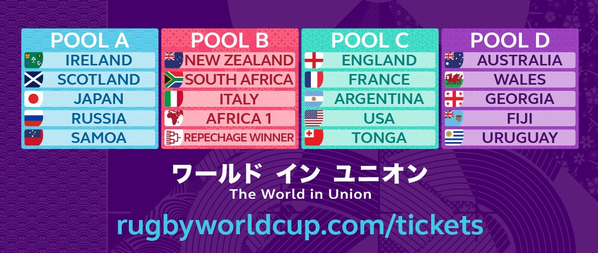 test Twitter Media - Here's how Pool A now looks after Samoa's qualification to Rugby World Cup 2019, following their 42-28 win over Germany. @DRVRugby will play in the Rugby World Cup 2019 Repechage in Marseille this coming November, with @RugbyCanada, @HongKongRugby and one more team TBC https://t.co/3ElwKFg7ck