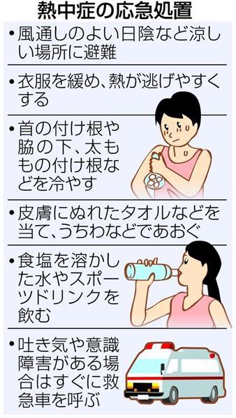 test ツイッターメディア - 熱中症かも…服を緩め首・脇を冷やす/スポーツ飲料や食塩水  →予防には、水分補給とこまめな休憩が重要 →水分は、喉の渇きを感じる前に取り、野外で活動する場合は20~30分ごとに10分程度の休憩を取る https://t.co/RAB8MkKdyo https://t.co/9ZQXWIInN3