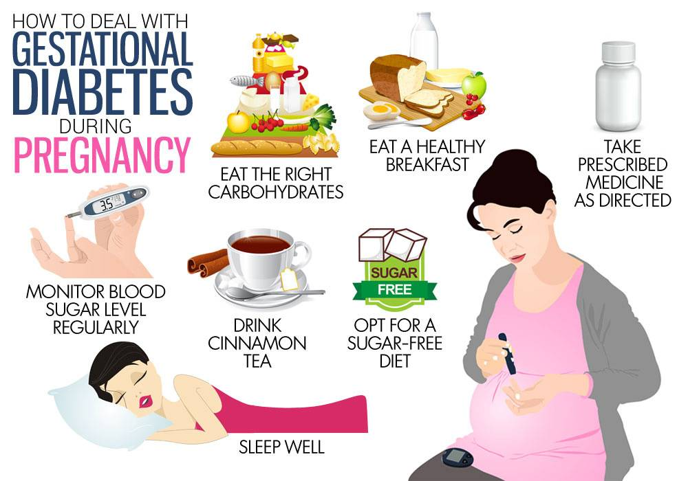 test Twitter Media - Gestational #diabetesoccurs when #women who have never had#diabetesbefore develop an impaired ability to process #glucose during pregnancy, resulting in high blood sugar. Women with#PCOS are at greater risk for developing #gestationaldiabetes during #pregnancy https://t.co/15z7eiw6dH