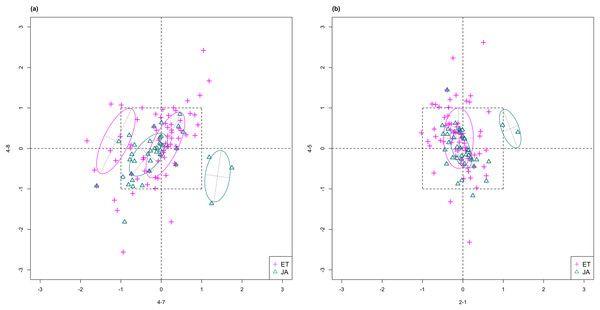 test Twitter Media - Searching for best lower dimensional visualization angles for high dimensional RNA-Seq data https://t.co/g8ikA3ozHq https://t.co/HiqCMFFLrJ