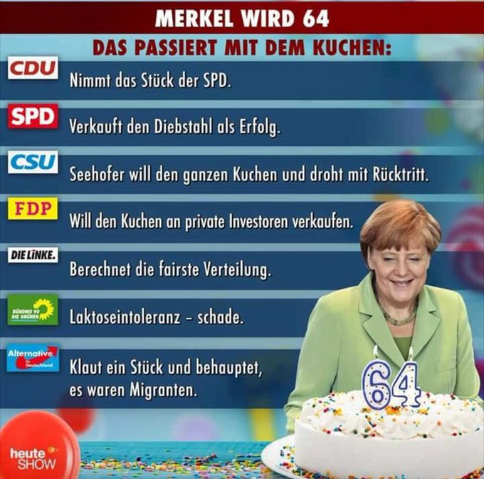 Happy Birthday Chancellor Angela Merkel.