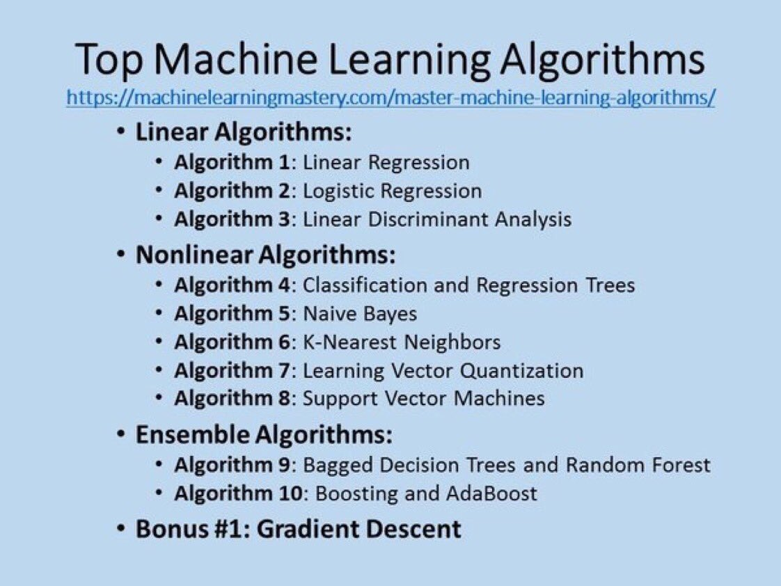 test Twitter Media - 11 of the Top #MachineLearning #Algorithms, and how to master them: https://t.co/fflhWYAgTn #abdsc #BigData #DataScience #AI by @TeachTheMachine https://t.co/rbwJcbZXfa