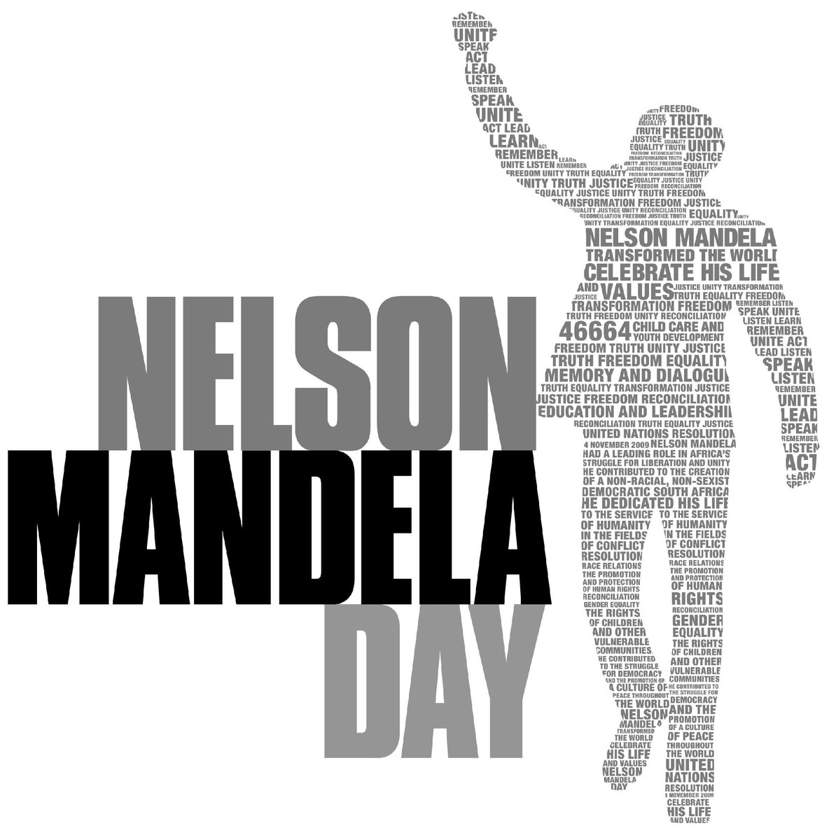 test Twitter Media - #NelsonMandelaDay  #EUIPO #Trademark number: 008957921 Nice Classification: 14, 16, 18, 20, 21, 25, 35, 36, 41 #Trademark status: Registered Owner name: The Trustees for the time being of the Nelson Mandela Foundation Trust https://t.co/pRfaewh6HZ