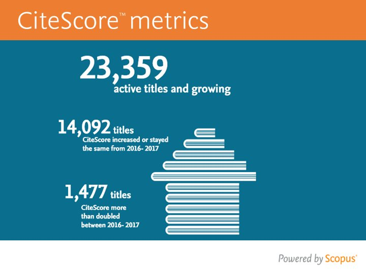 test Twitter Media - Are you currently stationary at the moment in finding the right titles for your research? CiteScore metrics 2017 are here to save the day! Check out: https://t.co/FDC966O6eC https://t.co/FrsoR8uZ6u