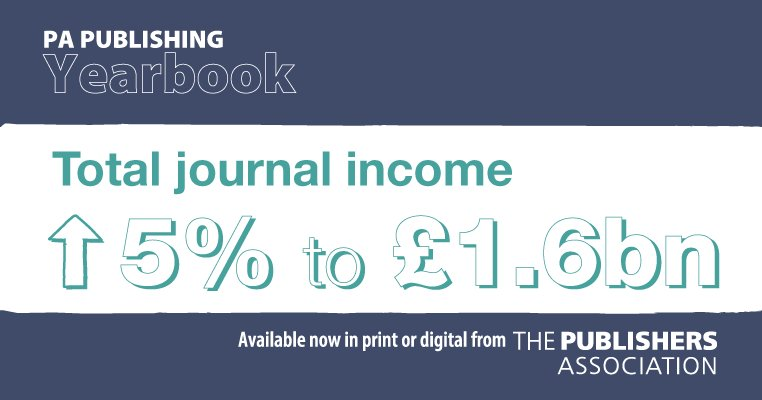test Twitter Media - This year, we saw clear evidence of a shift away from subscription income and toward Open Access article publication charges. #PAPublishingYearbook2017 https://t.co/97RrE7u237 https://t.co/3VeUT61kxx