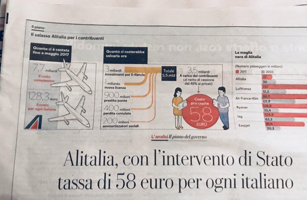 #alitalia