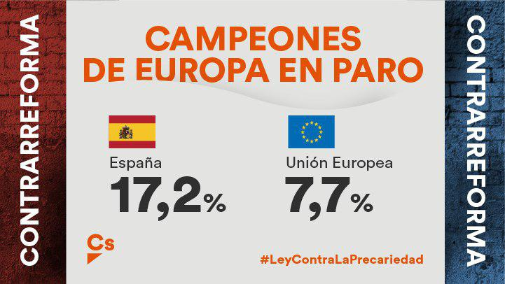 RT @Cs_Asturias: 🔴🔵 ¡Somos campeones de Europa! Gracias PP y PSOE!  🇪🇺 7'7% 🇪🇸 17'2%  #LeyContraLaPrecariedad...