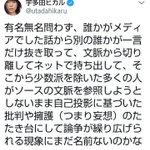 杉田水脈 ハッシュタグ調査