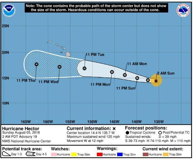 Hawaii visitors and residents placed on alert for Hurricane Hector