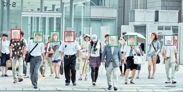 Whitepaper: Real-Time Face Detection and Recognition with SVM and