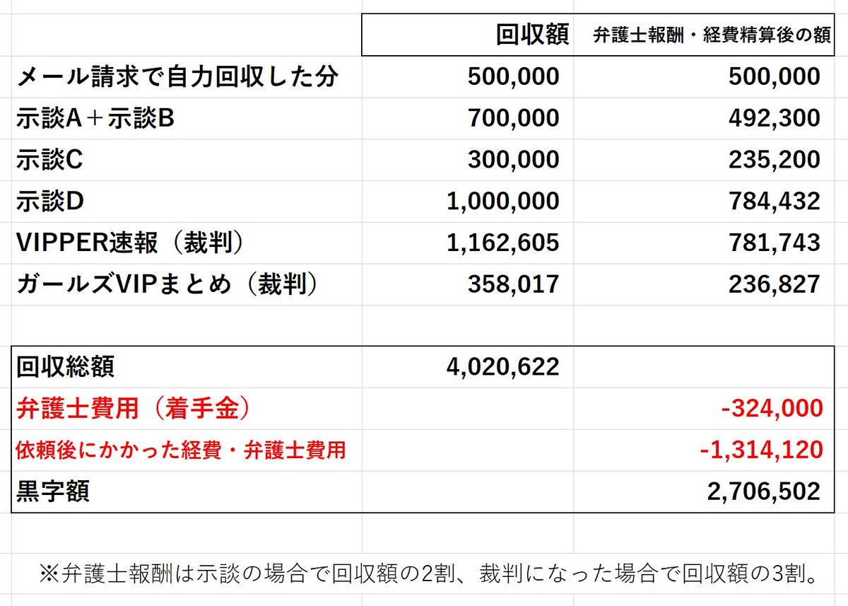 ニュー速で他板からクソスレをロンダする茨城県について(特定済み) YouTube動画>3本 ->画像>119枚