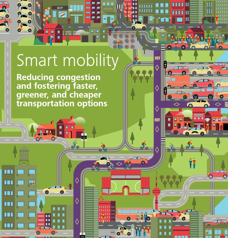 test Twitter Media - Smart mobility - Reducing congestion and fostering faster, greener, and cheaper transportation options @Deloitte | https://t.co/aYUa2VIRNp https://t.co/37pvbgRCw6
