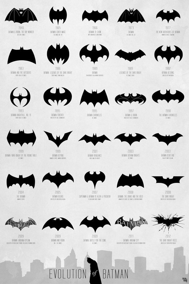 The evolution of the Batman Logo https://t.co/ddJmoESUKo