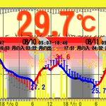180812-14豊田市のほうでは雷がひどいらしい