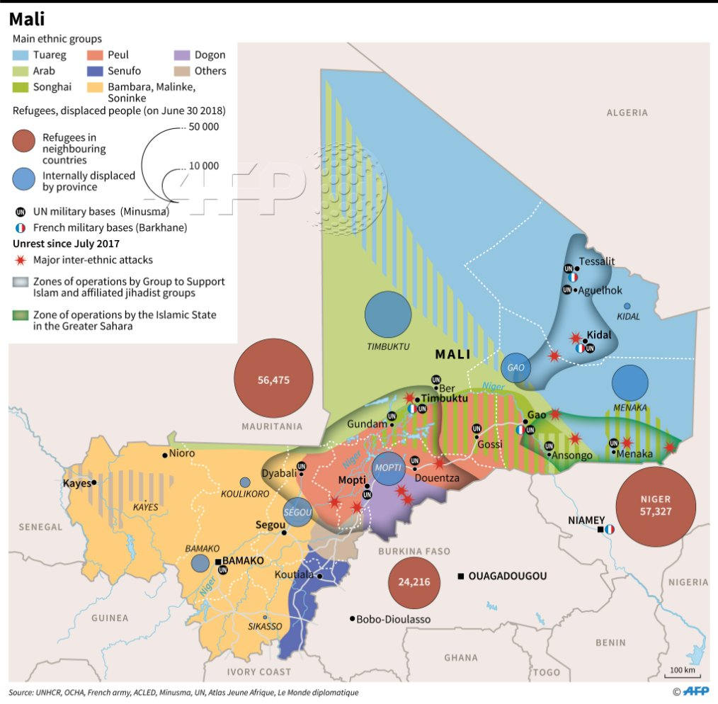Map of mali showing its main ethnic groups, refugees and conflict ...