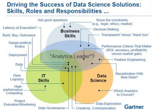 test Twitter Media - Articles & resources on all things related to Data >> #MachineLearning, #DeepLearning, #AI, #DataScience, business analytics, #BI, operations research, #Mathematics, #Statistics: https://t.co/Zl86s9v4Cd #abdsc #BigData #ORMS #NLProc #DataViz #DigitalTransformation #DataScientists https://t.co/rsIUlL3DcN