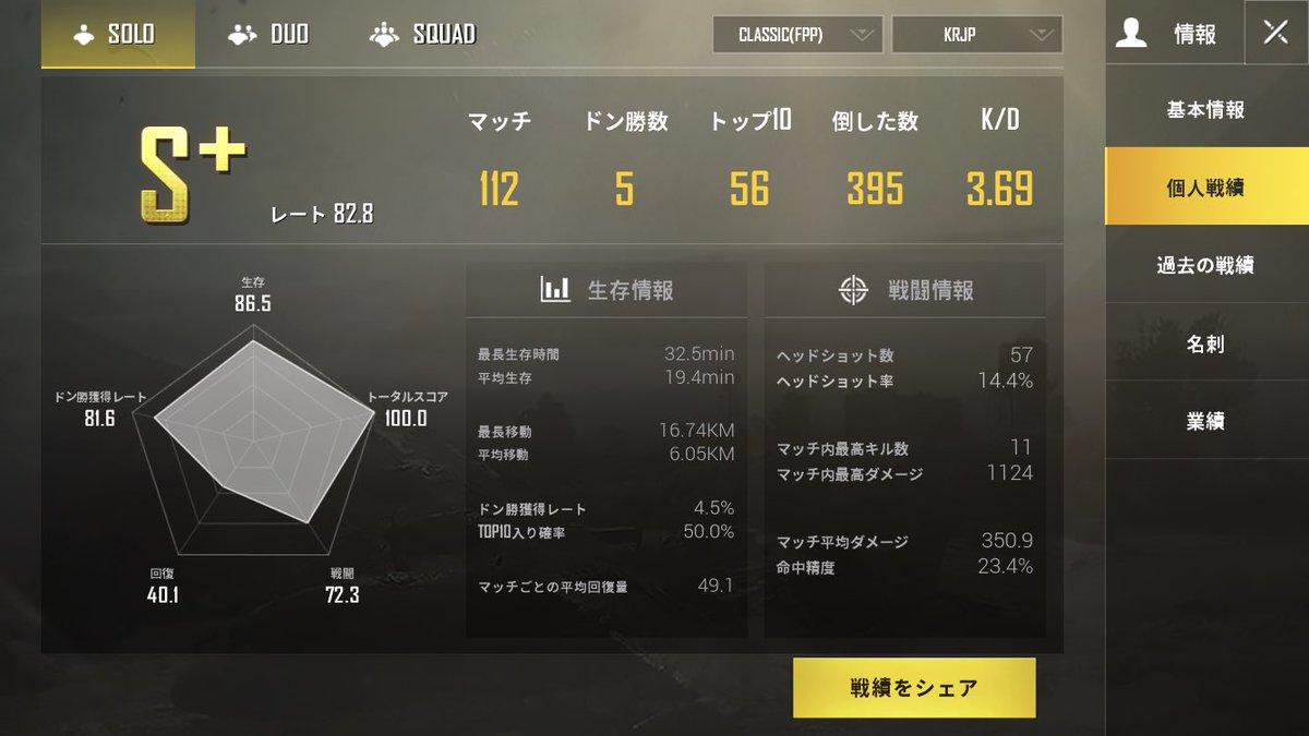 Dkr3zbyuyaageq5