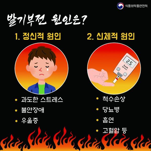 식품의약품<br/>안전처