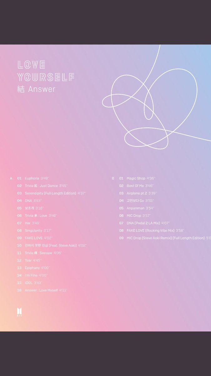 #LOVE_YOURSELF_結_Answer