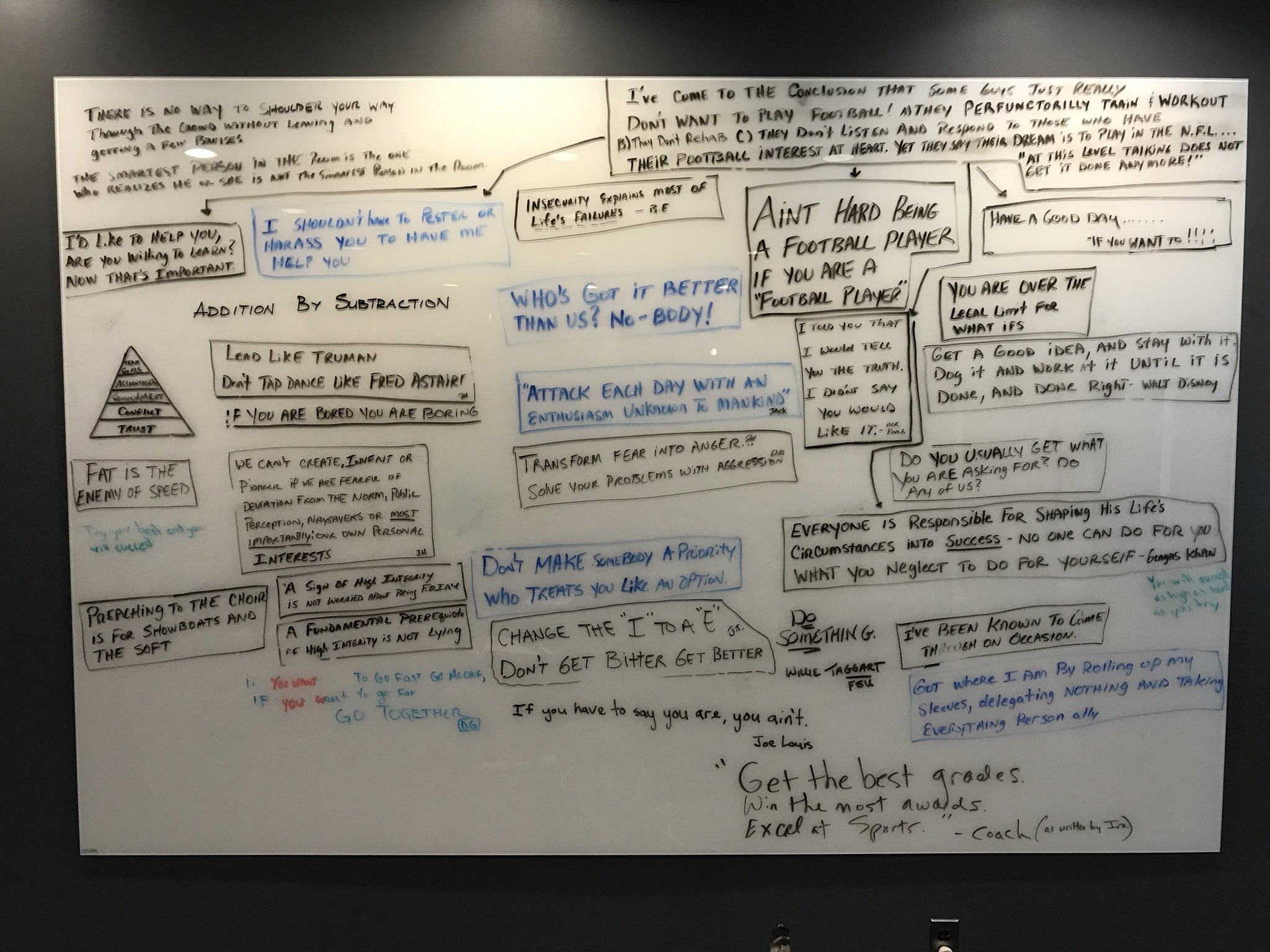"""Within his office, @CoachJim4UM has a massive whiteboard covered with Harbaughisms.  """"Fat is the enemy of speed.""""  💯 https://t.co/IIRdBpnypQ"""