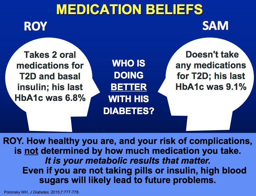 "test Twitter Media - ""People have their own ways of measuring how healthy they are, and one of them is how big their bucket of pills is. That's real, but it's really your metabolic results that matter."" - Dr. William Polonsky of the Behavioral Diabetes Institute #aade18 #diabetes https://t.co/n5KuciQjp7"