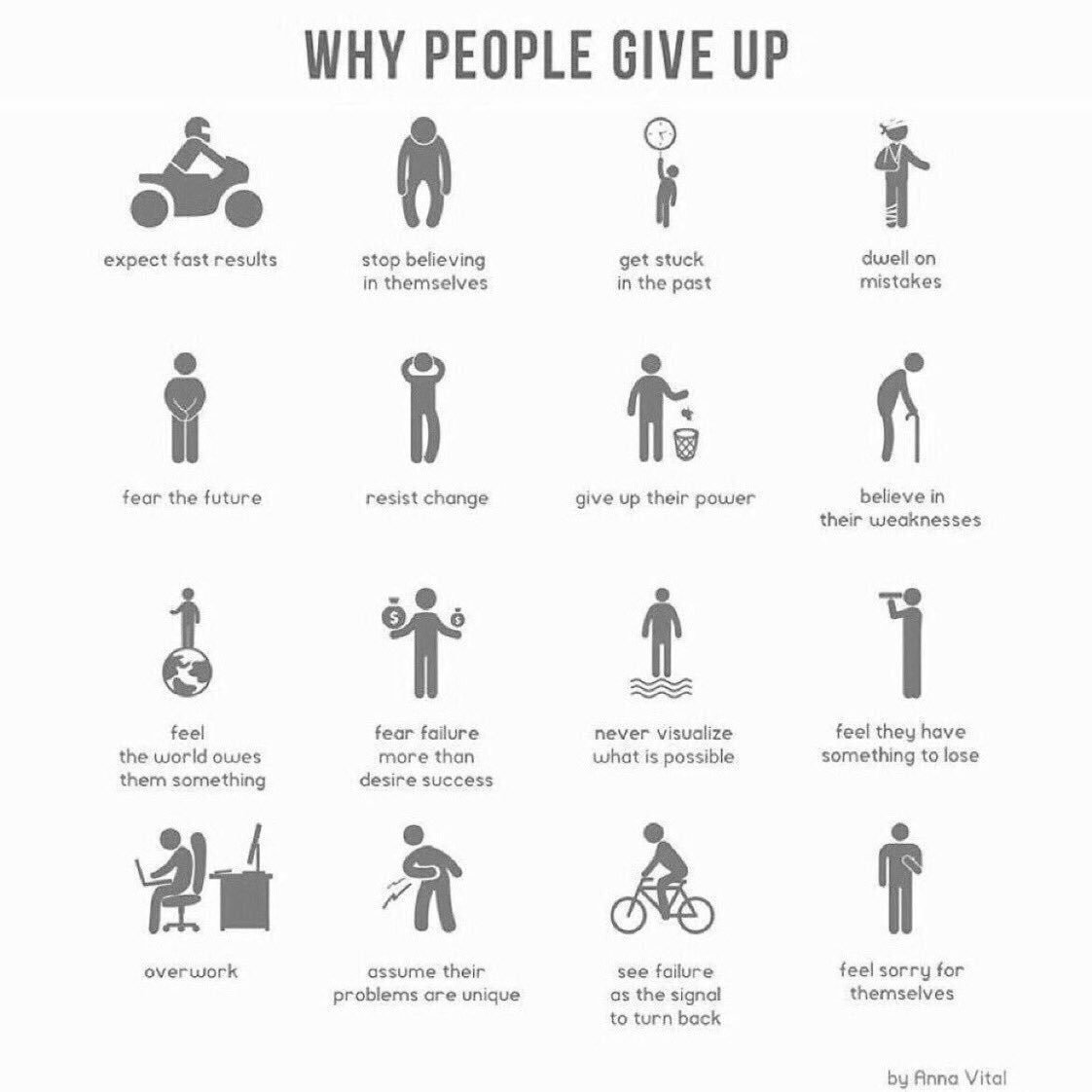 Why people give up  1. Expect fast results 2. Get stuck in the past 3. Dwell on mistakes 4. Fear the future 5. Resist change 6. Give up their power 7. Feel world owes them 8. Believe in their weaknesses 9. Overwork 10. Can't visualize the possible 11. Stop believing in themselves https://t.co/OPKnbjWzDS