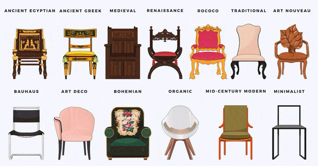 See How The Design Of Chairs, Beds And Sofas Have Evolved Through History  Bit.ly/2PAacNJ Https://t.co/d4Oszb5c6B