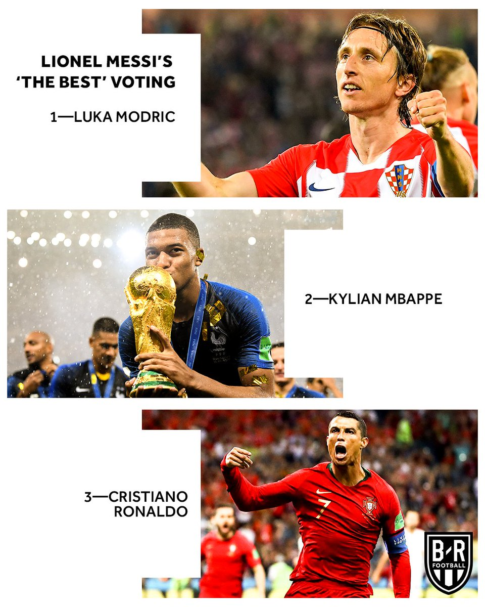 test Twitter Media - Messi voted for Ronaldo...but Ronaldo didn't vote for Messi 👀 https://t.co/LNahU3McE2