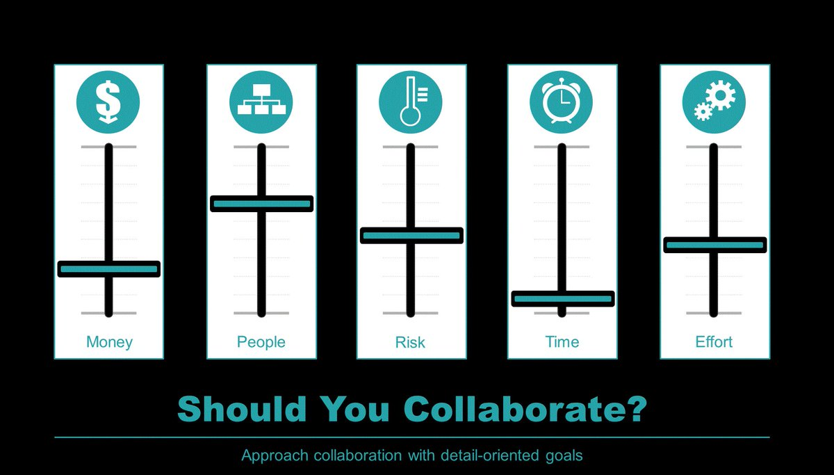test Twitter Media - Speaking this morning as part of a panel at #SSPND2018 with @Tonyhopedale on the topic of collaboration!  #alltogethernow https://t.co/byu9jnEr17