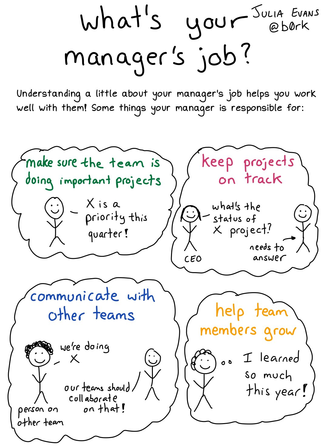 what's your manager's job? https://t.co/lpew2KgJxc