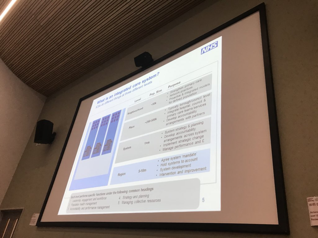 Jacquie White from NHSE describing evolution of ICSs at different levels @AnnaCharlesKF https://t.co/GBJl21Fptb