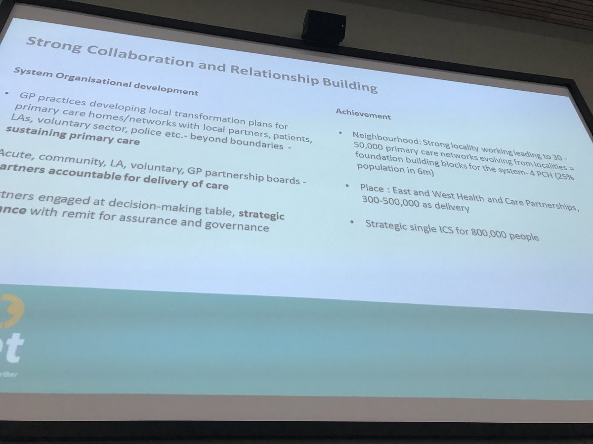 Collaboration in Dorset based on neighborhoods, place based partnerships and the whole system @karen_kirkham2 https://t.co/08aVAagZKl