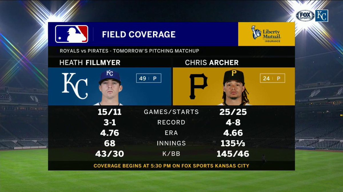 test Twitter Media - #ad Let's get 'em tomorrow. Fillmyer takes the mound. #Royals @LibertyMutual Field Coverage https://t.co/XNkx99vxKq