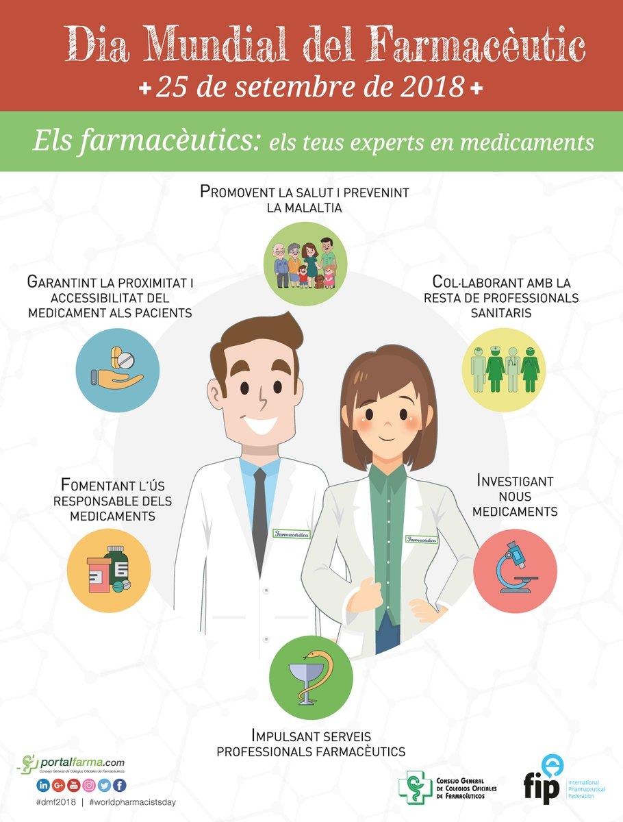 test Twitter Media - Coneixes tots els serveis de salut que ofereixen les farmàcies de TGN a la població? Descobreix avui el Programa d'Intercanvi de Xeringues https://t.co/l2x683UsE3 Els farmacèutics: els teus experts en medicaments. #dmf2018 #worldpharmacistsday https://t.co/n9gIUyiO0D