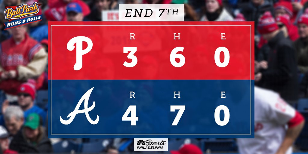 And nowwwww the seventh is over.   We move into the eighth with Atlanta leading. #BallParkBuns https://t.co/2gflTeEbCj