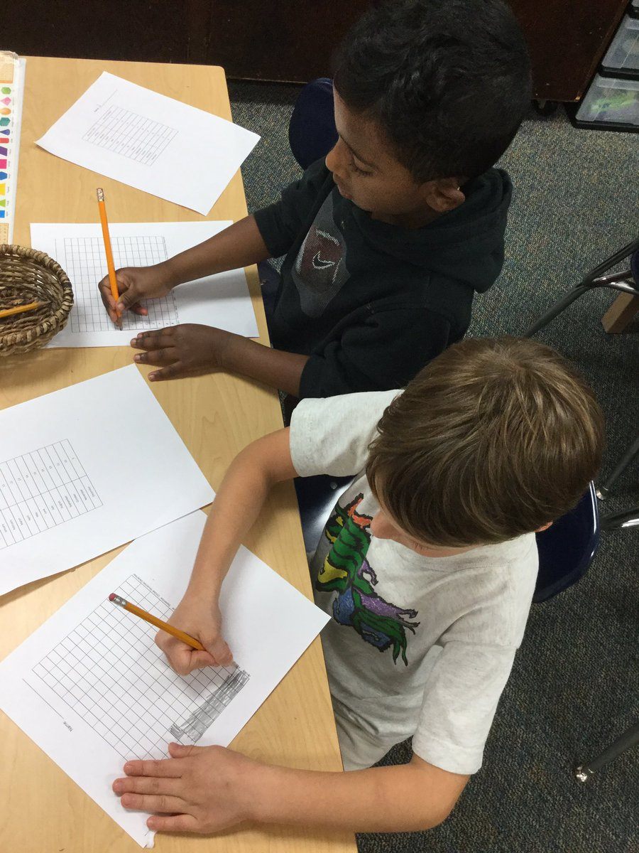 test Twitter Media - Graphing daylight to look for patterns across the year. #d30learns https://t.co/DkGErtsEZ1