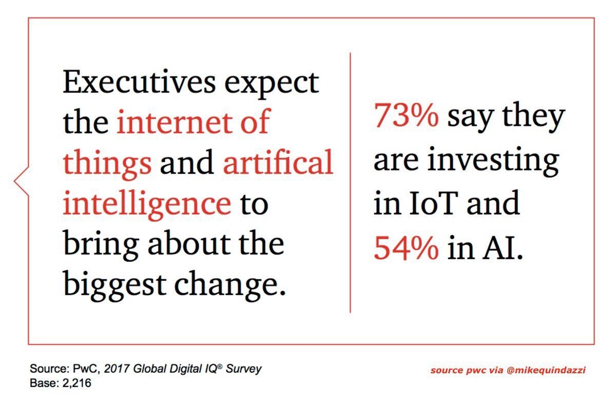 test Twitter Media - #DigitalTransformation: 73% investing in #IoT, 54% in #ArtificialIntelligence https://t.co/5Xk8ZDMr3V #AI #Industry40 MT @evankirstel @MikeQuindazzi https://t.co/u8SdU4L5M1
