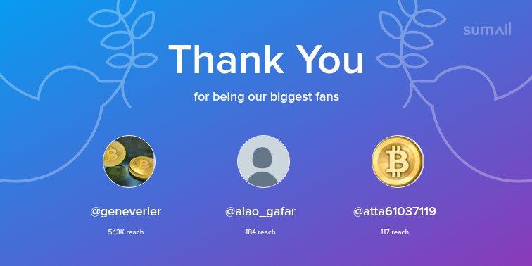 Our biggest fans this week: @geneverler, @alao_gafar, @atta61037119. Thank you! via https://t.co/XYrVWdXplS https://t.co/T0XfKtdWO0